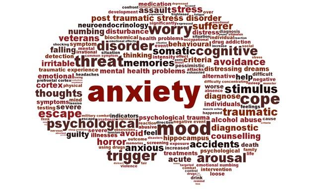 Το άγχος και οι αντιδράσεις του